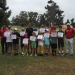 Thanksgiving and Winter Break Training Camps (Intermediate Skill Ages 7-14)
