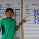 FCG Member to play PGA Junior League National Championship and Augusta National for Drive Chip and Putt
